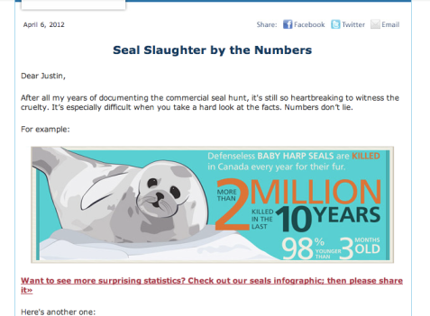 "The Humane Society of the United States gives supporters ""value"" via email with clever infographics"