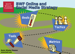 A good social media strategy starts with a statement of goals, tactics, tools, and metrics.