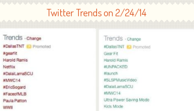 "SCU's efforts placed their event on the international stage via Twitter's ""trending topics"" board."
